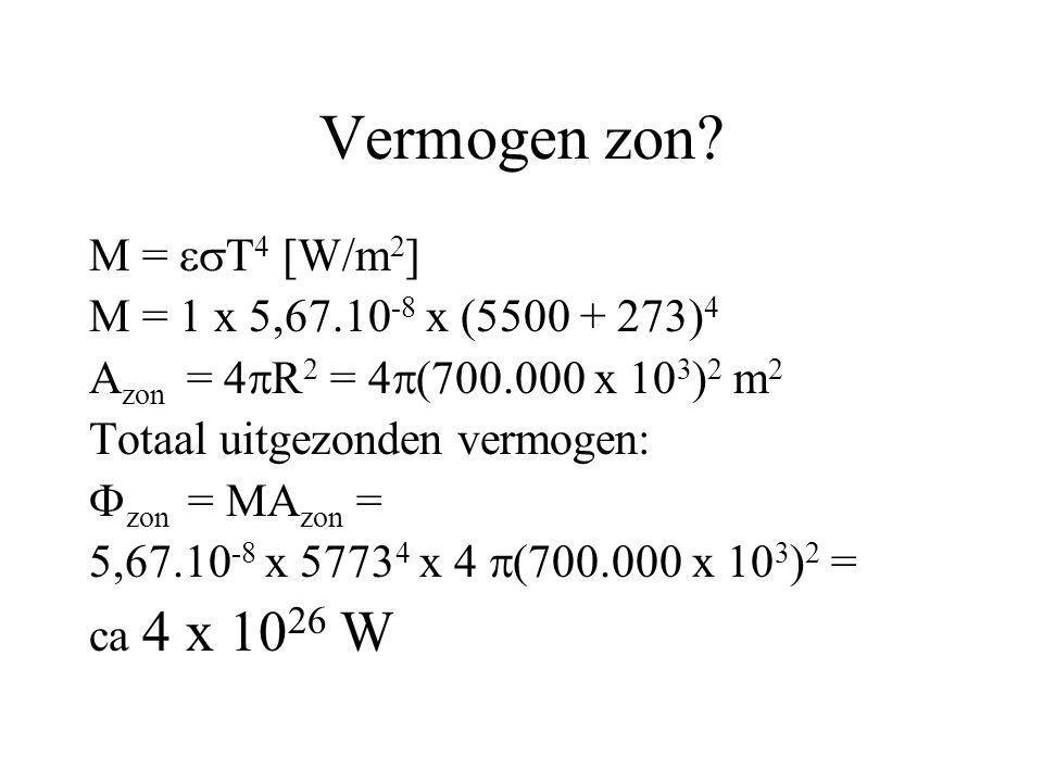 Vermogen zon M = T4 [W/m2] M = 1 x 5,67.10-8 x (5500 + 273)4